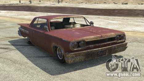 The Muscle Car In Gta 5 A List Of All The Muscle Cars In Gta 5