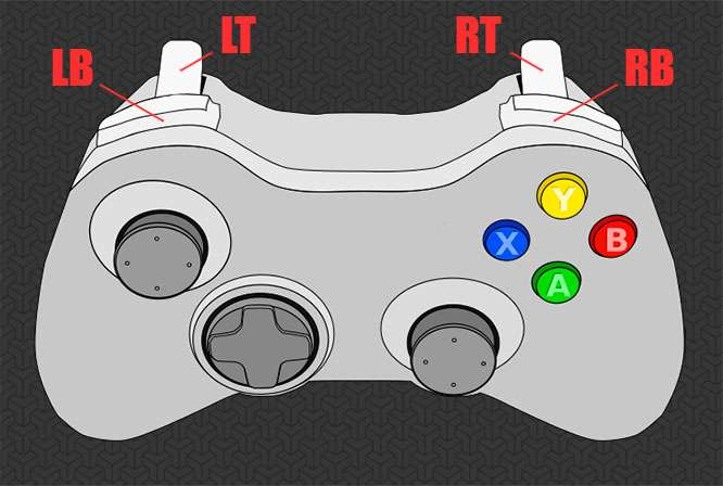 GTA 5 cheat codes for XBOX ONE with a gamepad