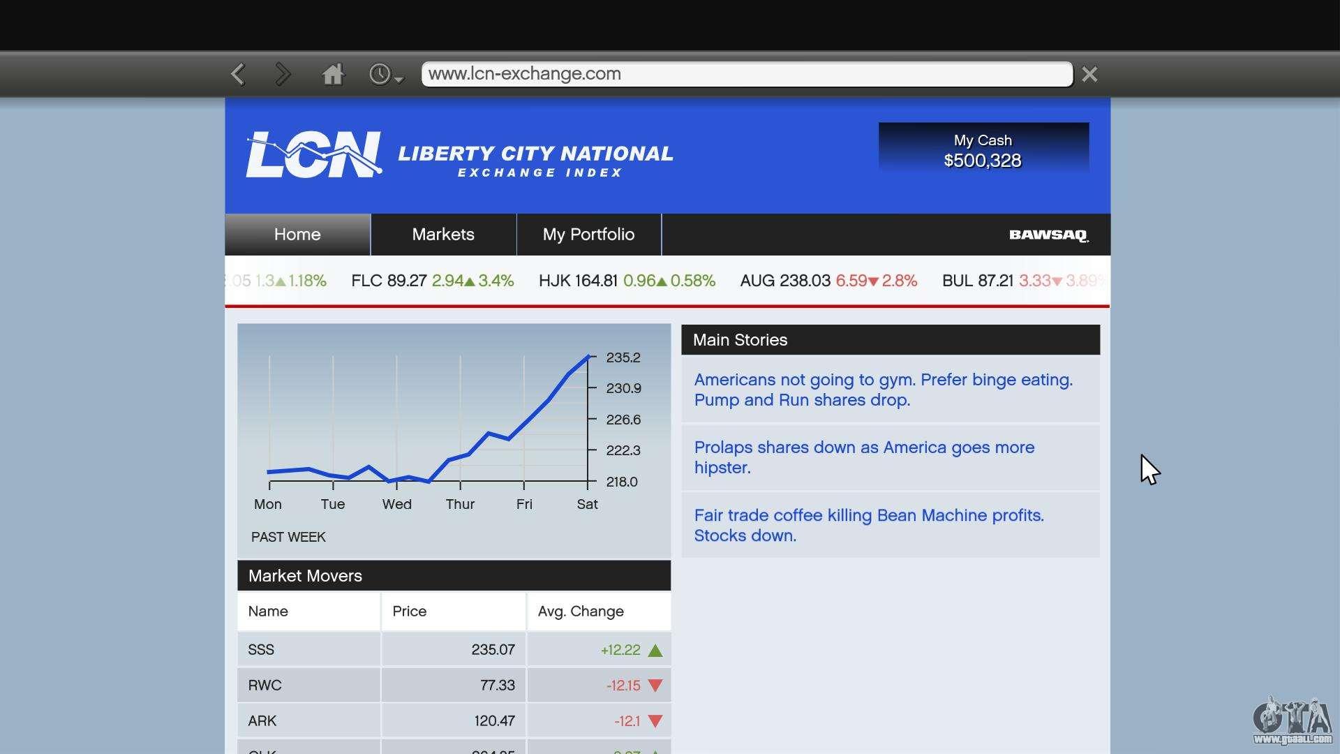 How to earn money on the stock market in gta 5 gtaall gta 5 lcn stock market ccuart Choice Image