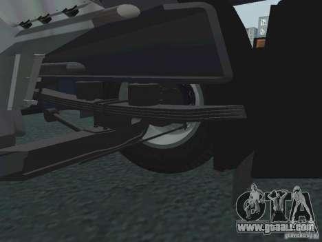 Active dashboard v.3.0 for GTA San Andreas tenth screenshot